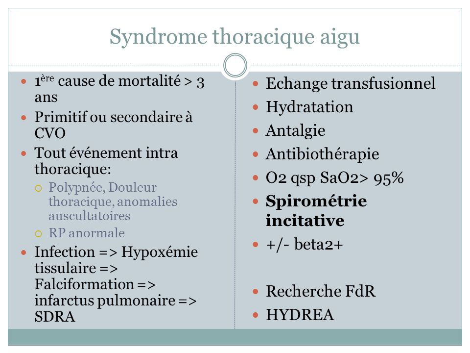 Syndrome thoracique aigu