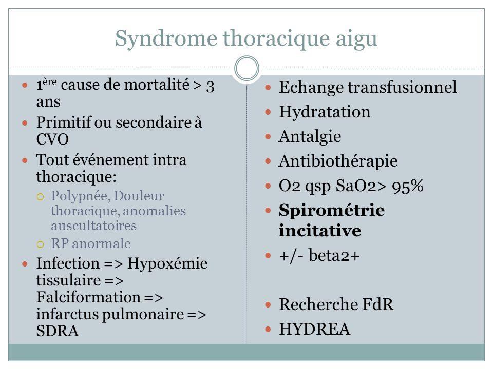 Syndrome thoracique aigu