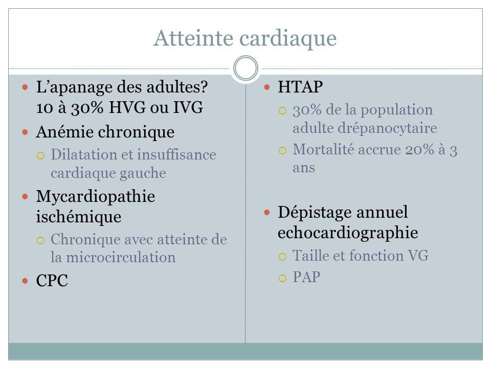Atteinte cardiaque L'apanage des adultes 10 à 30% HVG ou IVG