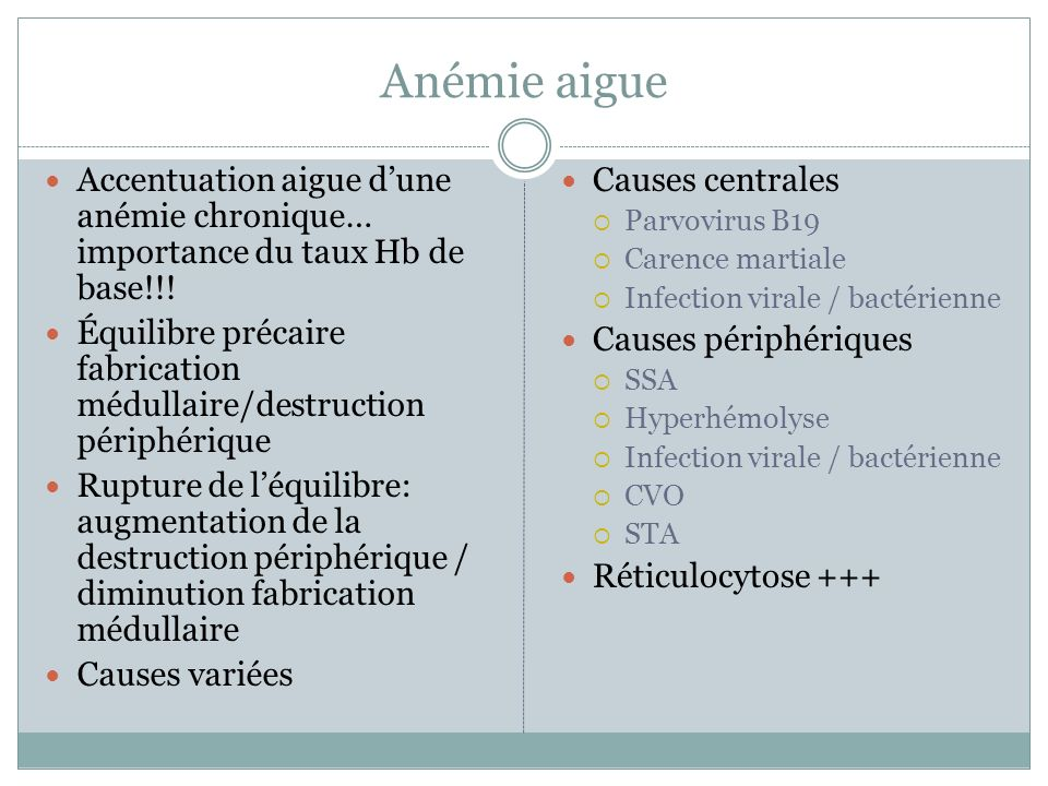 Anémie aigue Accentuation aigue d'une anémie chronique… importance du taux Hb de base!!!