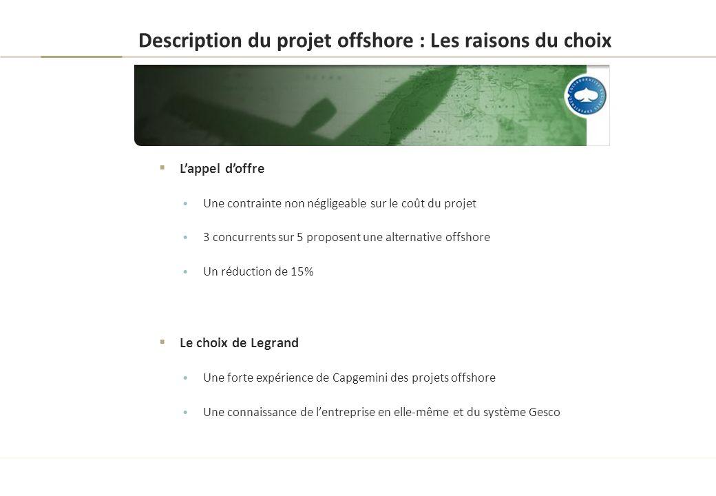 Description du projet offshore : La répartition des responsabilités