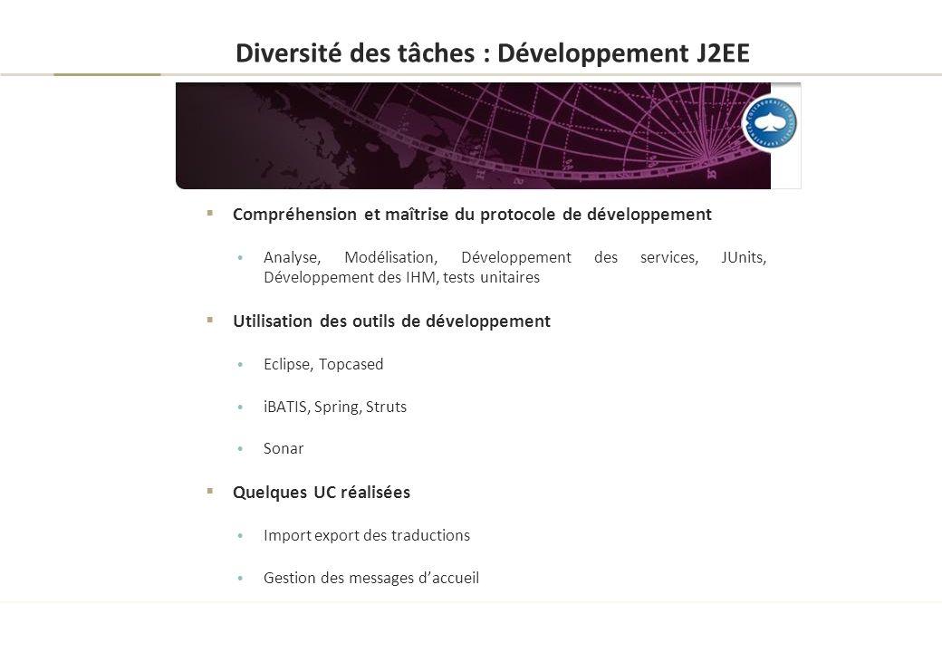 Outils de développement J2EE : Topcased