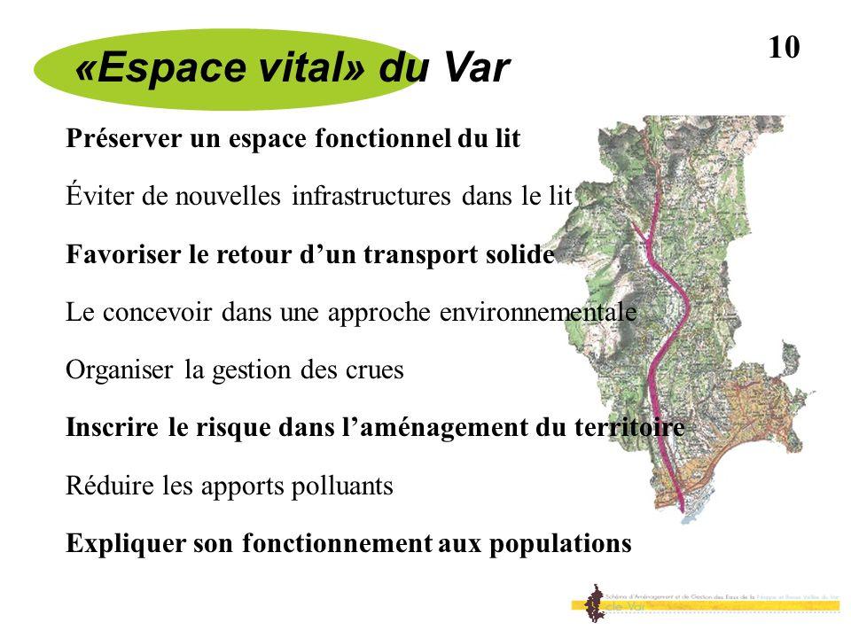 «Espace vital» du Var 10 Préserver un espace fonctionnel du lit