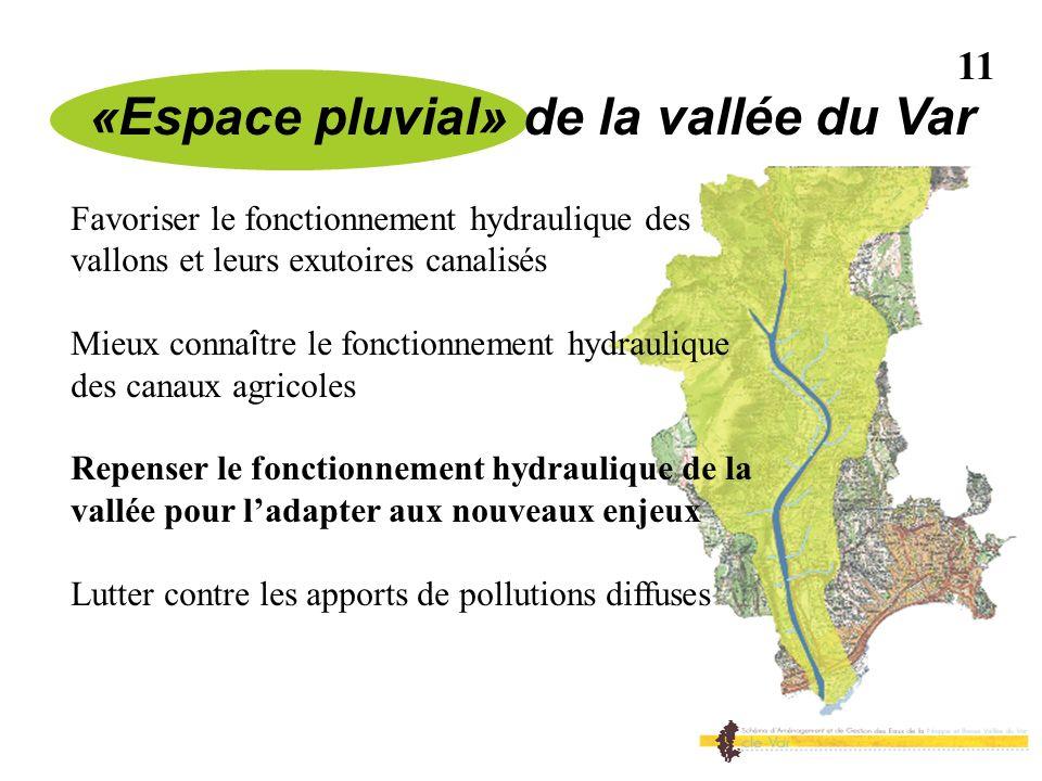 «Espace pluvial» de la vallée du Var