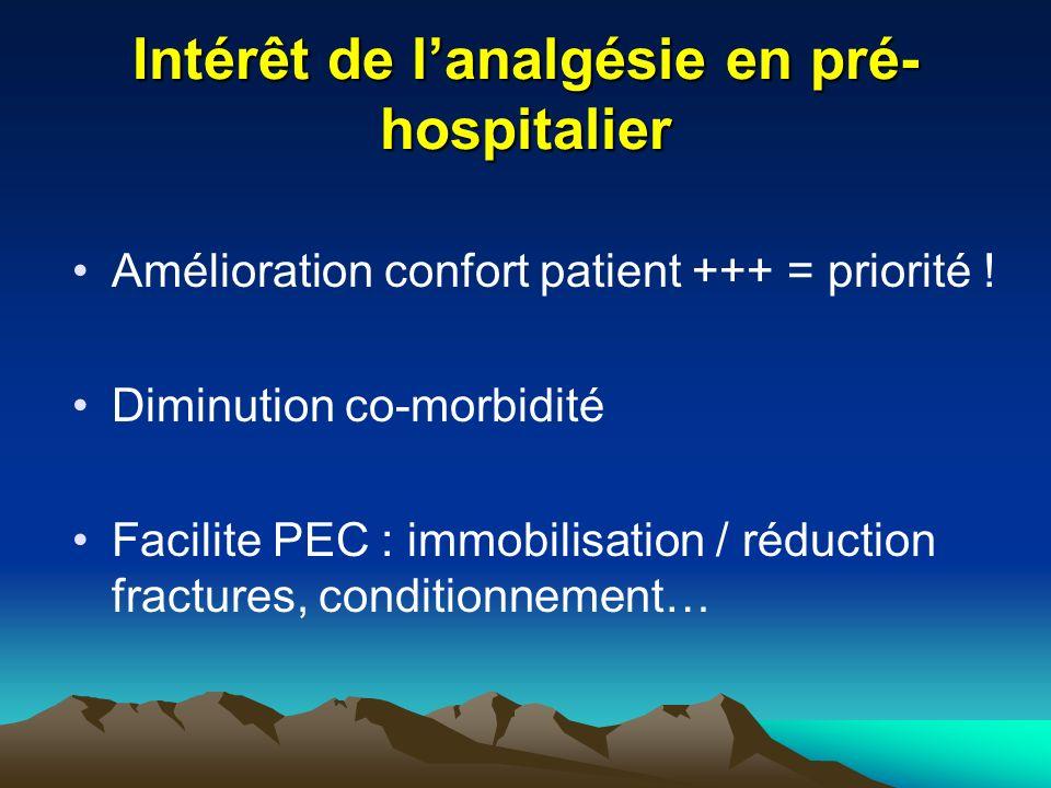 Intérêt de l'analgésie en pré-hospitalier