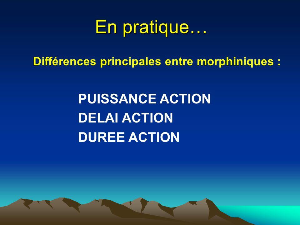 En pratique… PUISSANCE ACTION DELAI ACTION DUREE ACTION