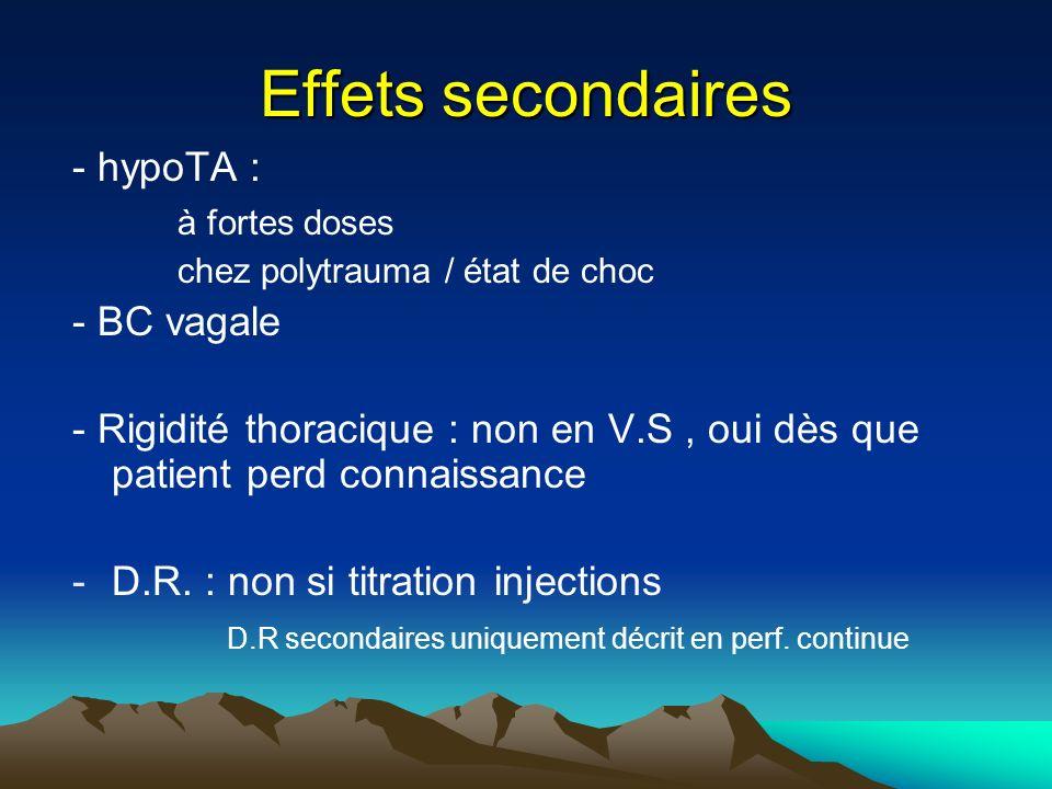 Effets secondaires - hypoTA : à fortes doses - BC vagale