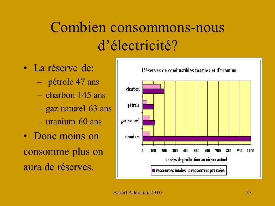 Combien consommons-nous d'électricité
