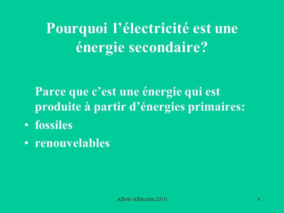 Pourquoi l'électricité est une énergie secondaire