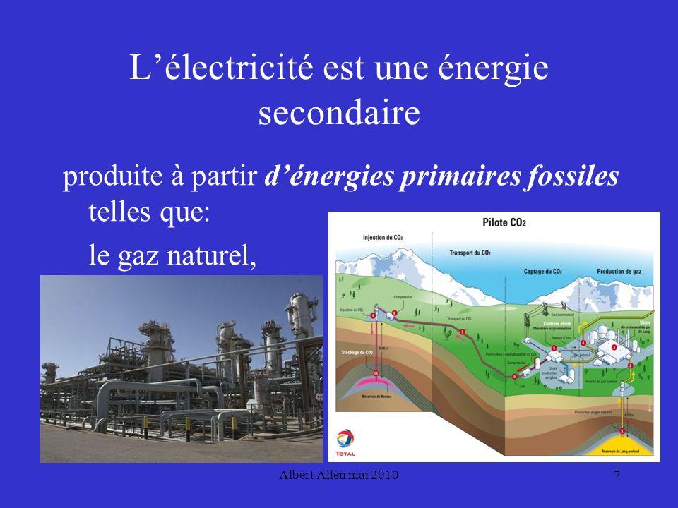 L'électricité est une énergie secondaire
