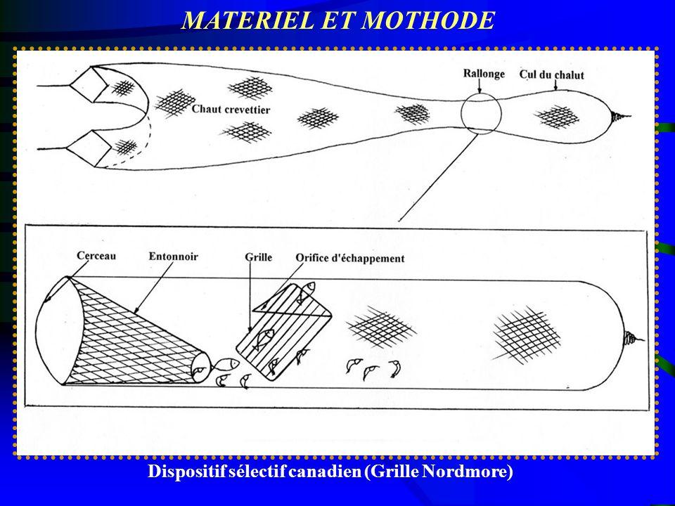 MATERIEL ET MOTHODE Dispositif sélectif canadien (Grille Nordmore)
