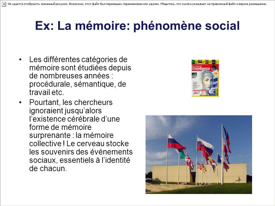 Ex: La mémoire: phénomène social