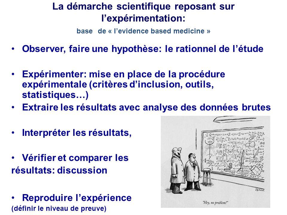 La démarche scientifique reposant sur l'expérimentation: base de « l'evidence based medicine »