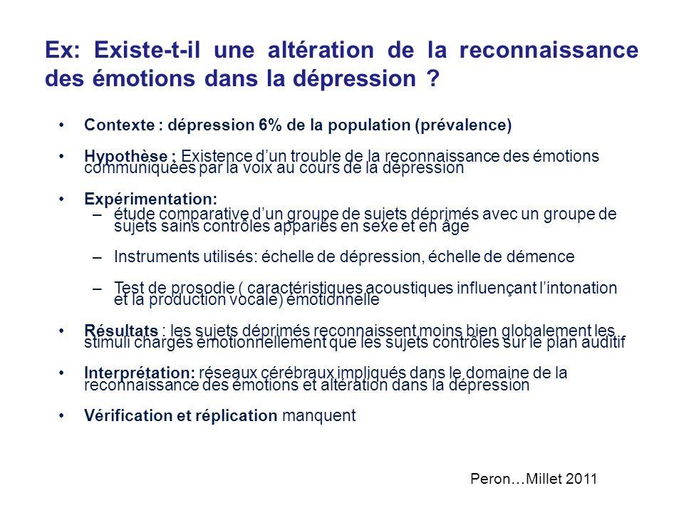 Ex: Existe-t-il une altération de la reconnaissance des émotions dans la dépression