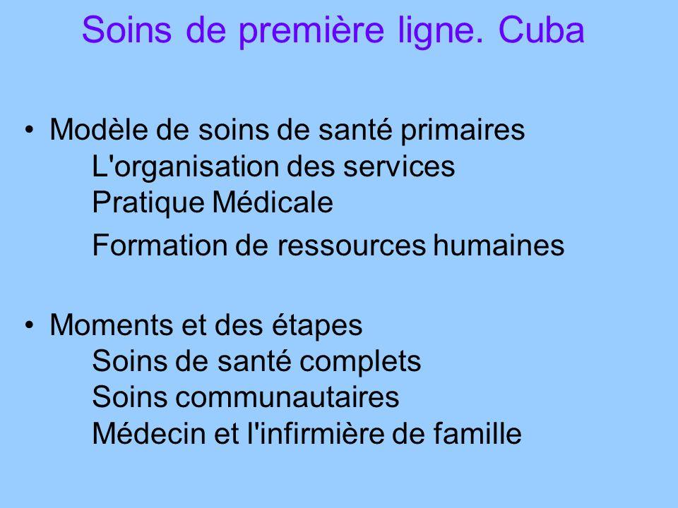 Soins de première ligne. Cuba