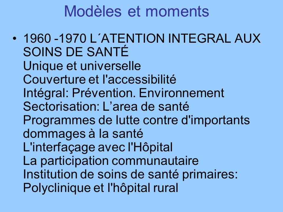 Modèles et moments