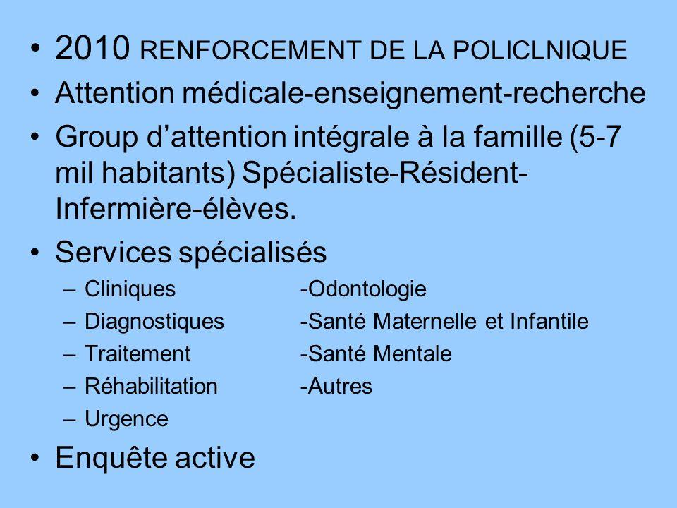 2010 RENFORCEMENT DE LA POLICLNIQUE