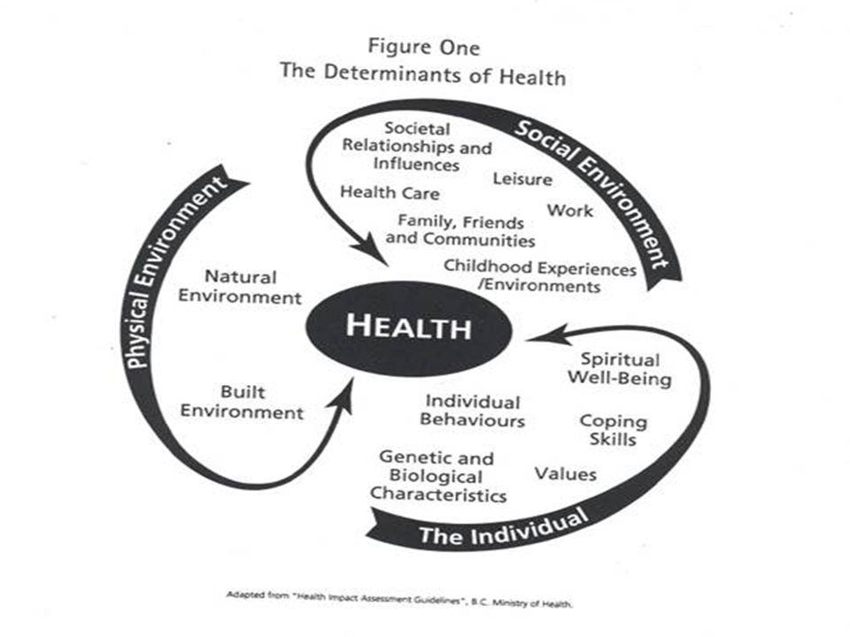 Une approche populationnelle gagnante Dr Jorge Hadad