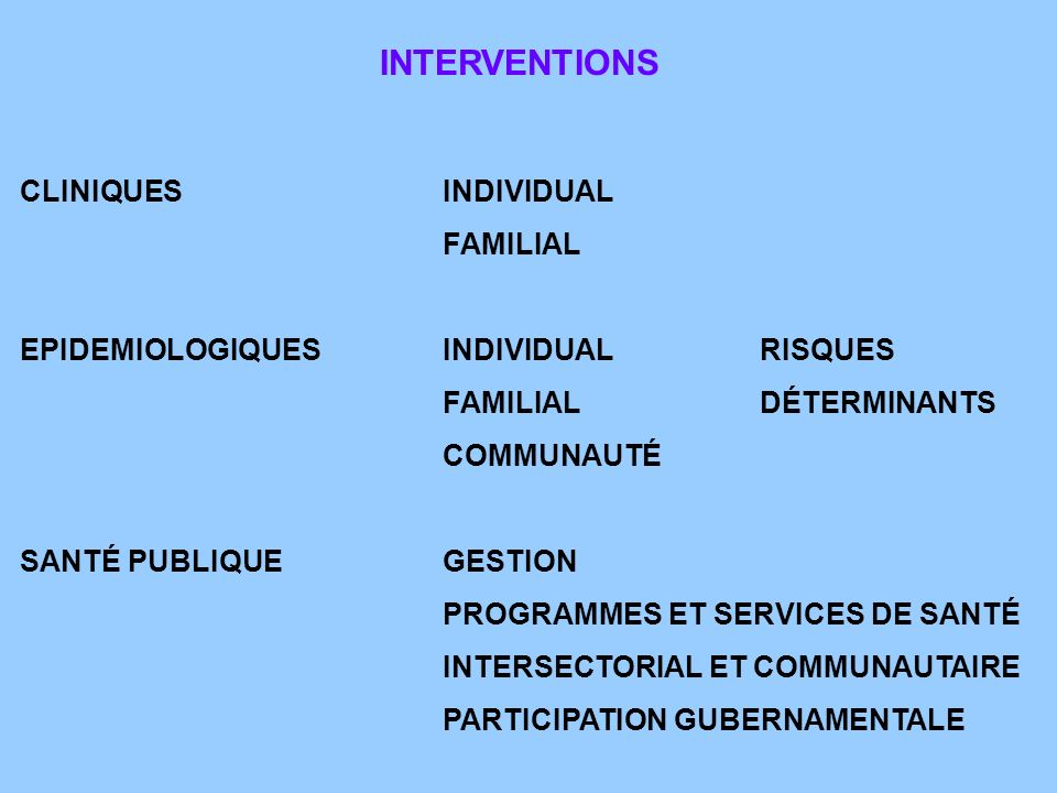 INTERVENTIONS CLINIQUES INDIVIDUAL FAMILIAL