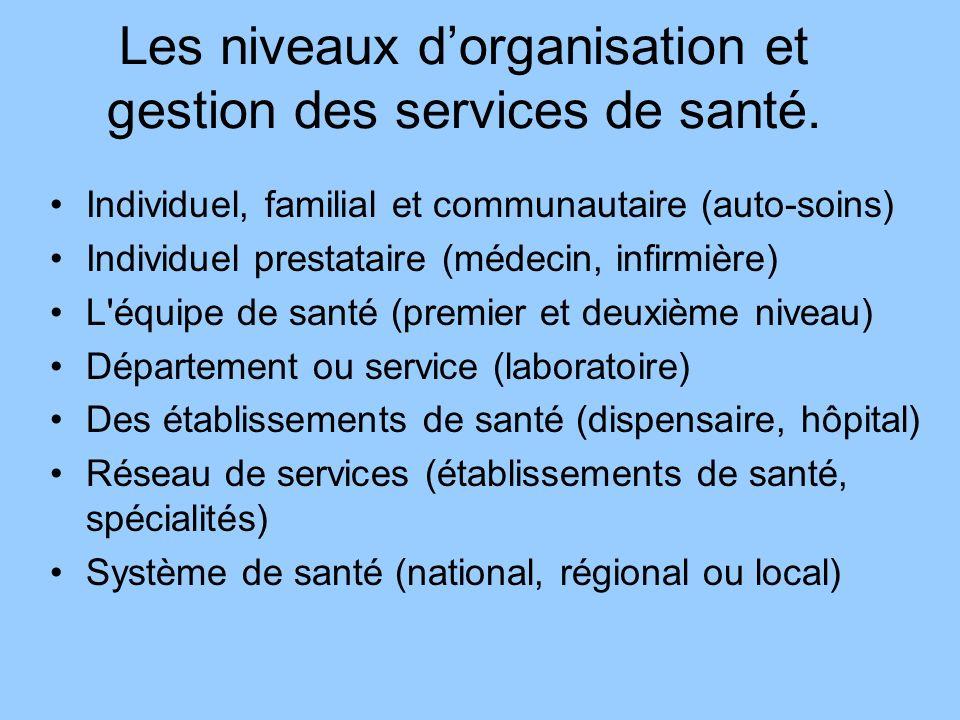 Les niveaux d'organisation et gestion des services de santé.