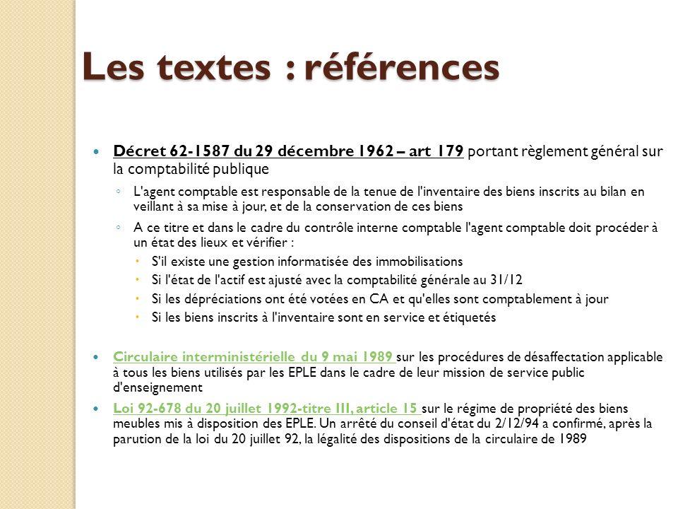 Les textes : références