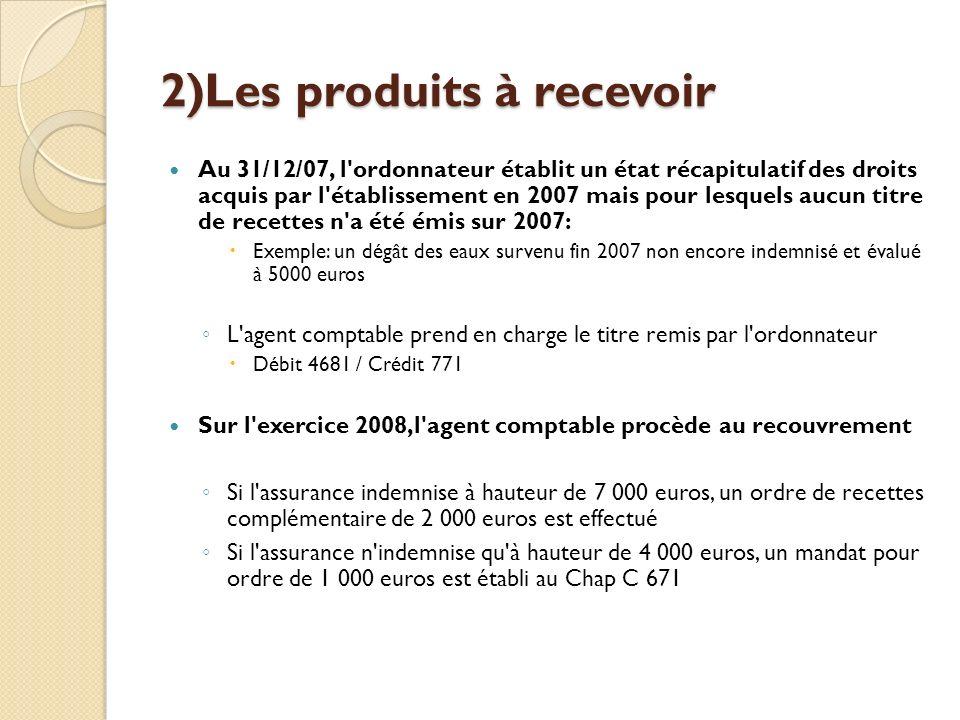 2)Les produits à recevoir