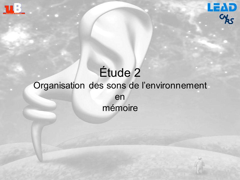 Organisation des sons de l'environnement