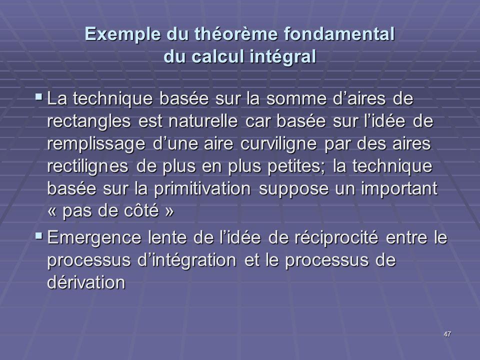 Exemple du théorème fondamental du calcul intégral