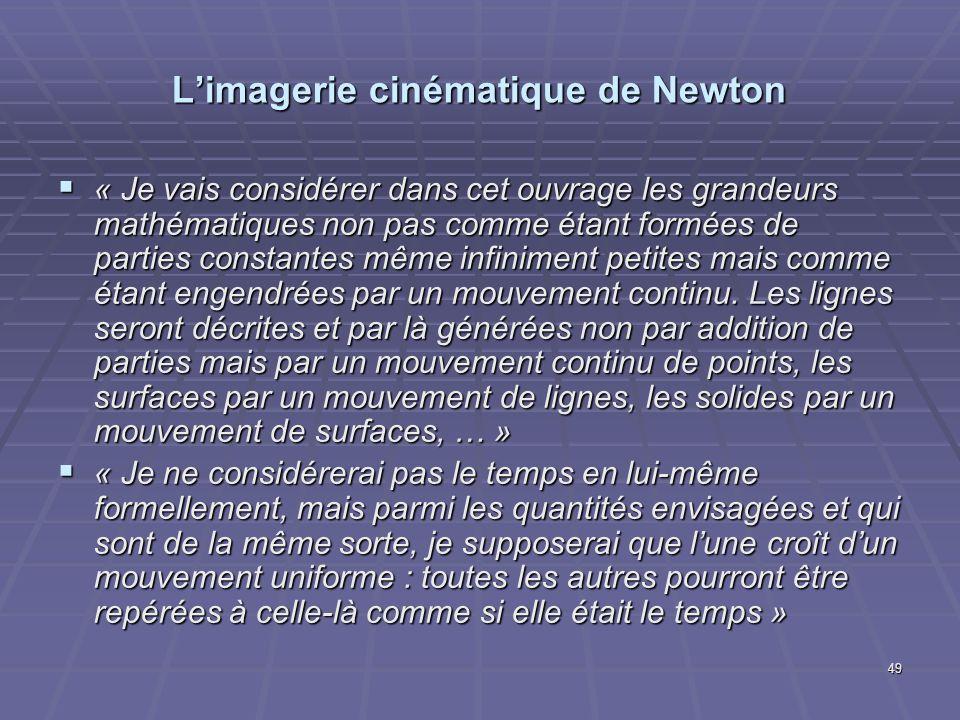 L'imagerie cinématique de Newton