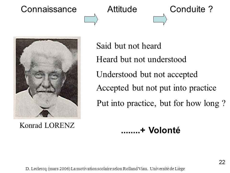 Connaissance Attitude Conduite