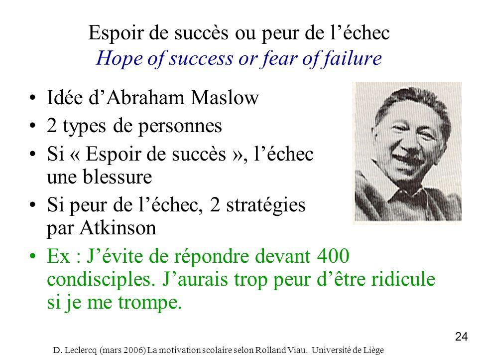 Espoir de succès ou peur de l'échec Hope of success or fear of failure