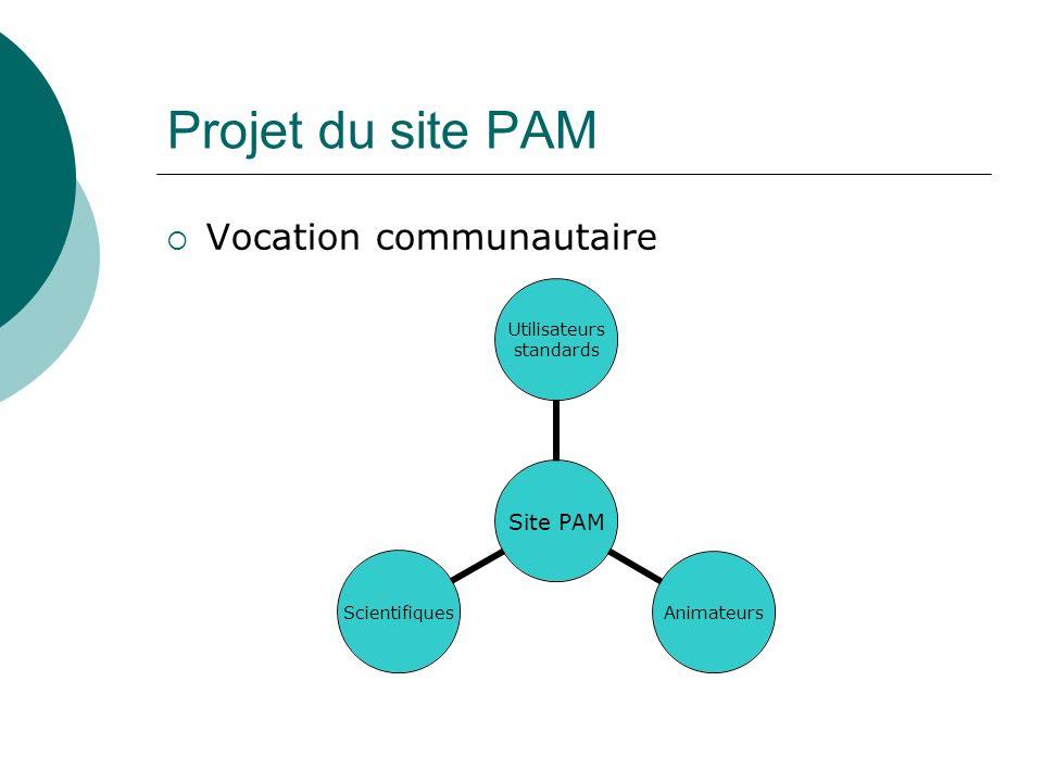 Projet du site PAM Vocation communautaire