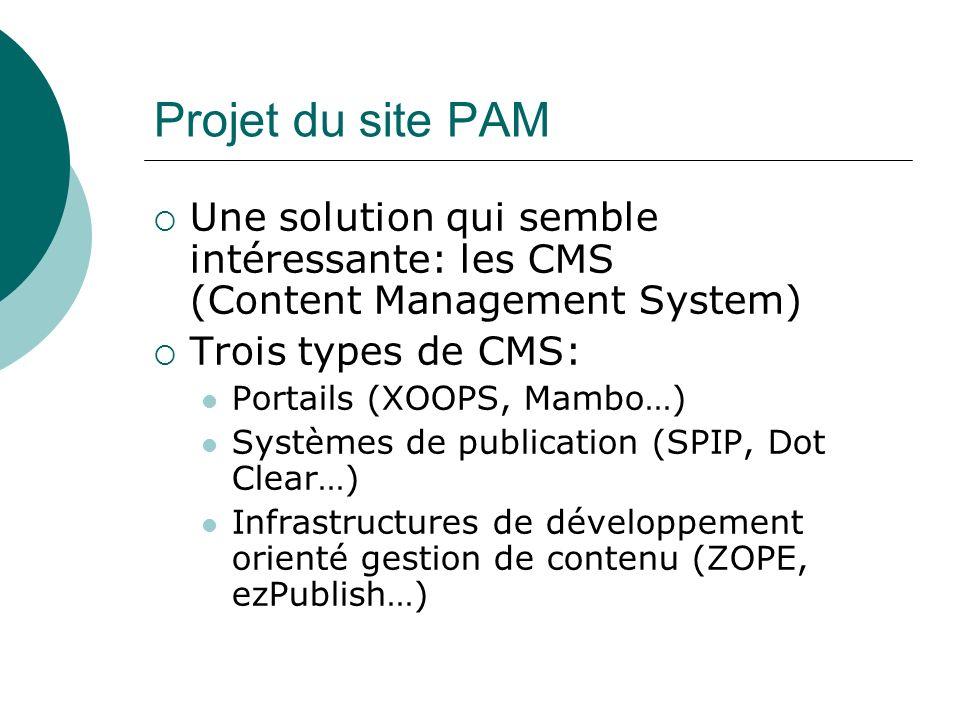 Projet du site PAM Une solution qui semble intéressante: les CMS (Content Management System) Trois types de CMS: