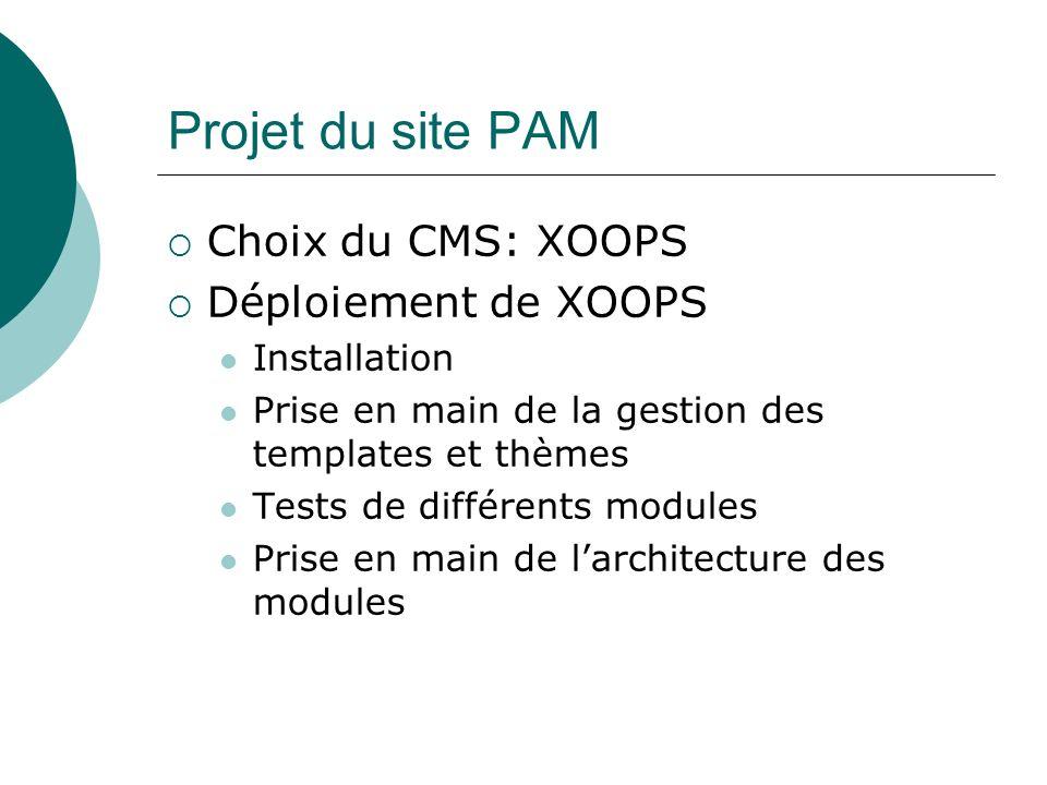 Projet du site PAM Choix du CMS: XOOPS Déploiement de XOOPS