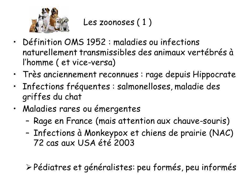 Les zoonoses ( 1 ) Définition OMS 1952 : maladies ou infections naturellement transmissibles des animaux vertébrés à l'homme ( et vice-versa)
