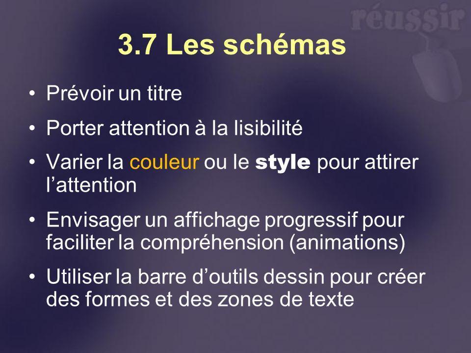 3.7 Les schémas Prévoir un titre Porter attention à la lisibilité
