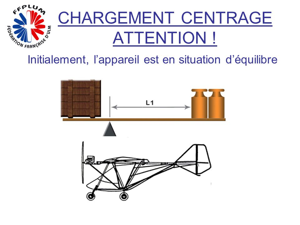 CHARGEMENT CENTRAGE ATTENTION !
