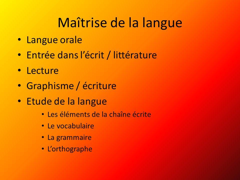 Maîtrise de la langue Langue orale Entrée dans l'écrit / littérature