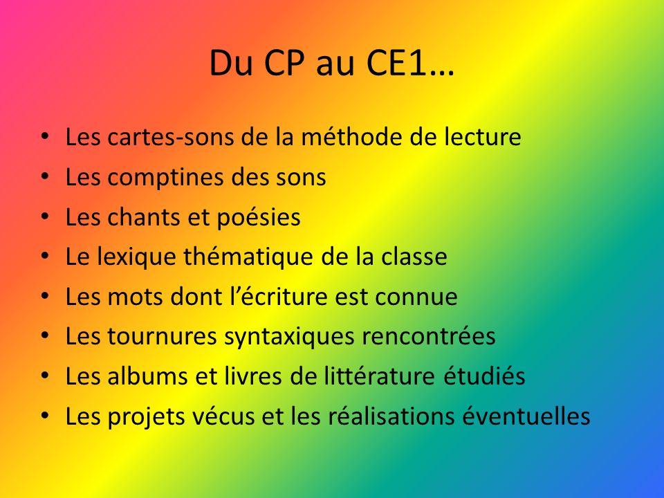 Du CP au CE1… Les cartes-sons de la méthode de lecture