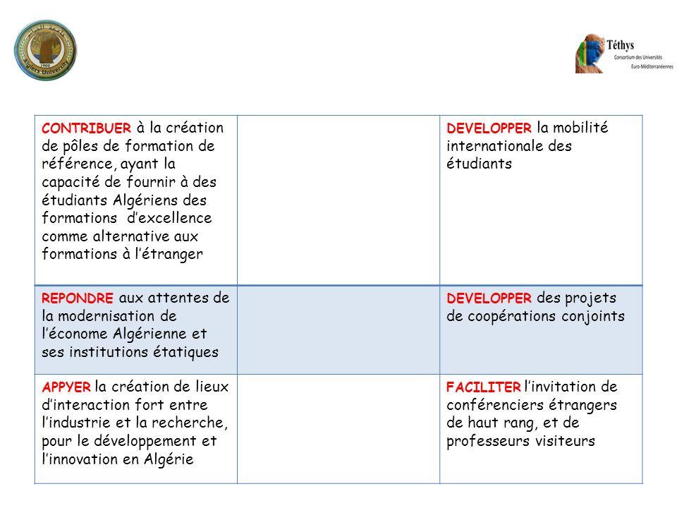 CONTRIBUER à la création de pôles de formation de référence, ayant la capacité de fournir à des étudiants Algériens des formations d'excellence comme alternative aux formations à l'étranger