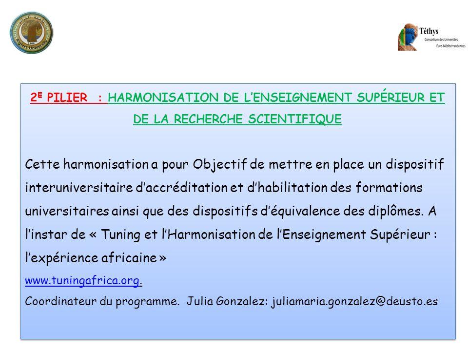 2E PILIER : HARMONISATION DE L'ENSEIGNEMENT SUPÉRIEUR ET DE LA RECHERCHE SCIENTIFIQUE