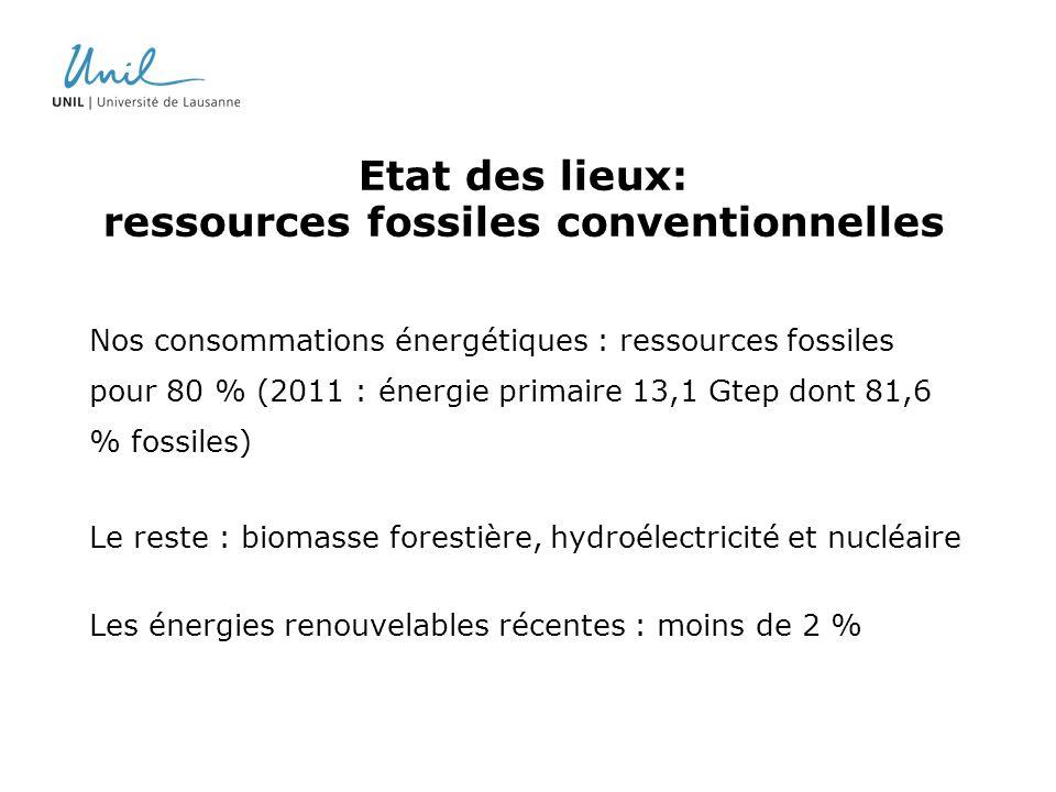 Etat des lieux: ressources fossiles conventionnelles