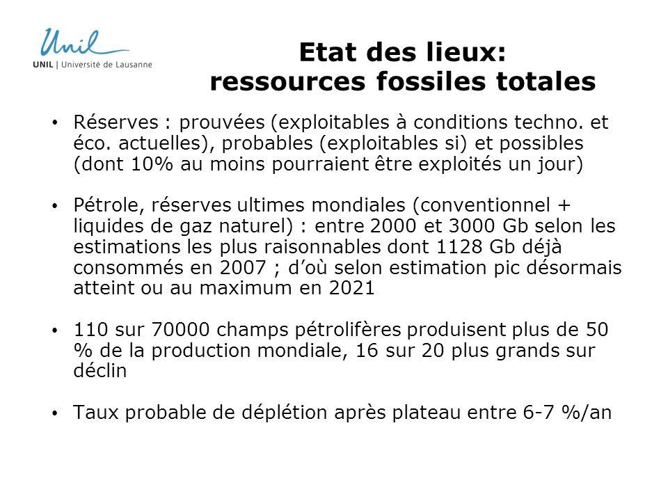 Etat des lieux: ressources fossiles totales