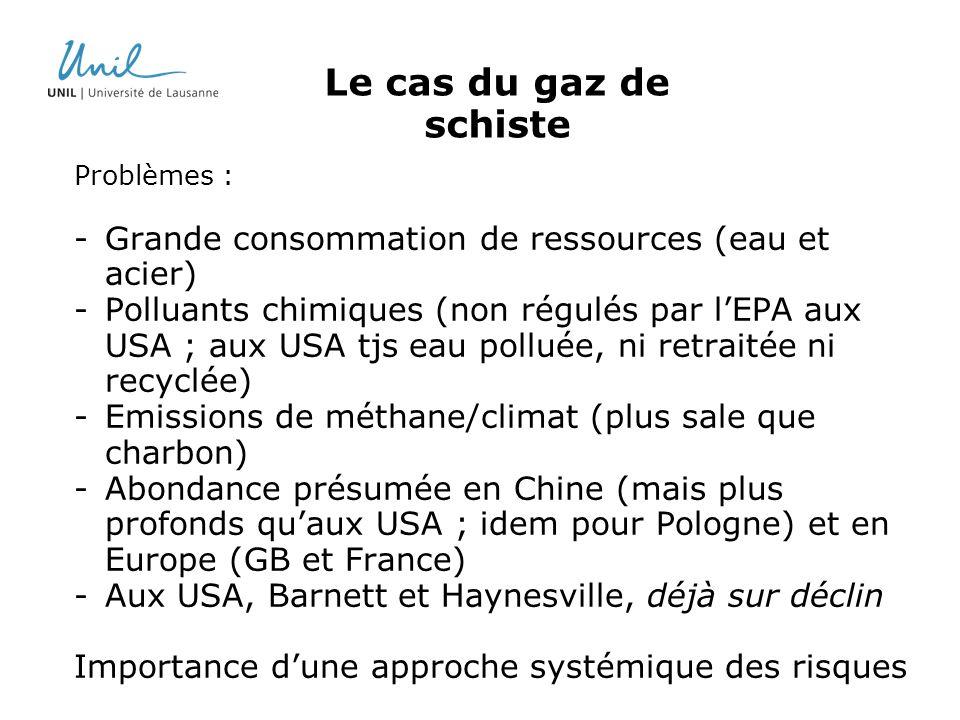 Le cas du gaz de schiste Problèmes : Grande consommation de ressources (eau et acier)