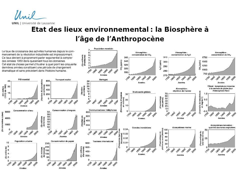 Etat des lieux environnemental : la Biosphère à l'âge de l'Anthropocène
