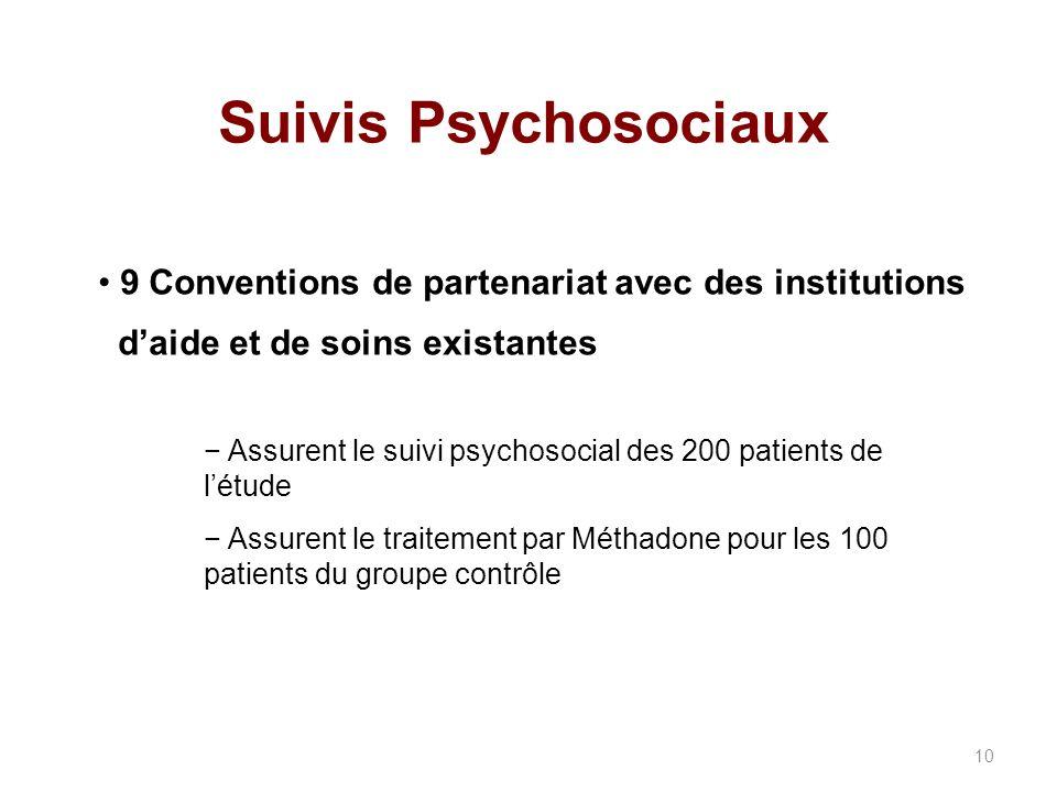 Suivis Psychosociaux 9 Conventions de partenariat avec des institutions. d'aide et de soins existantes.