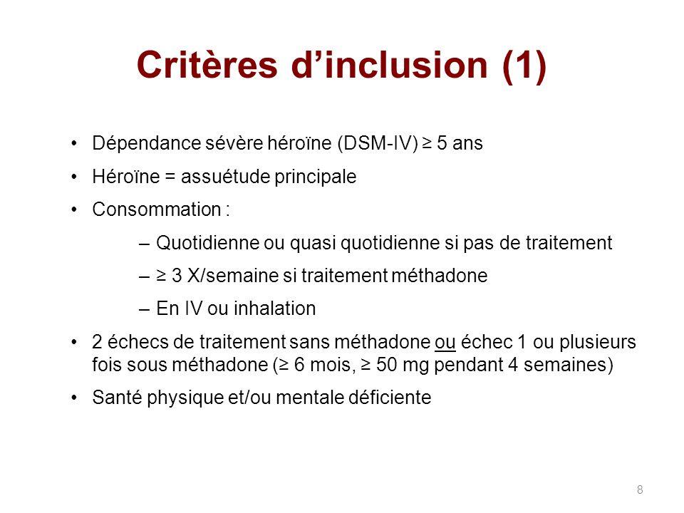 Critères d'inclusion (1)