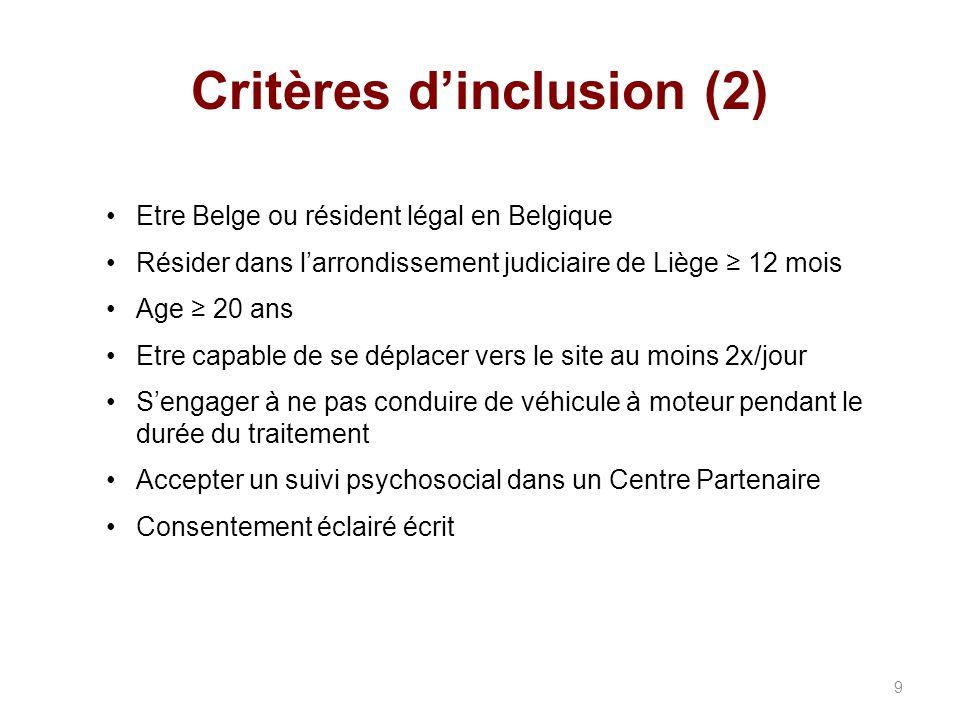 Critères d'inclusion (2)