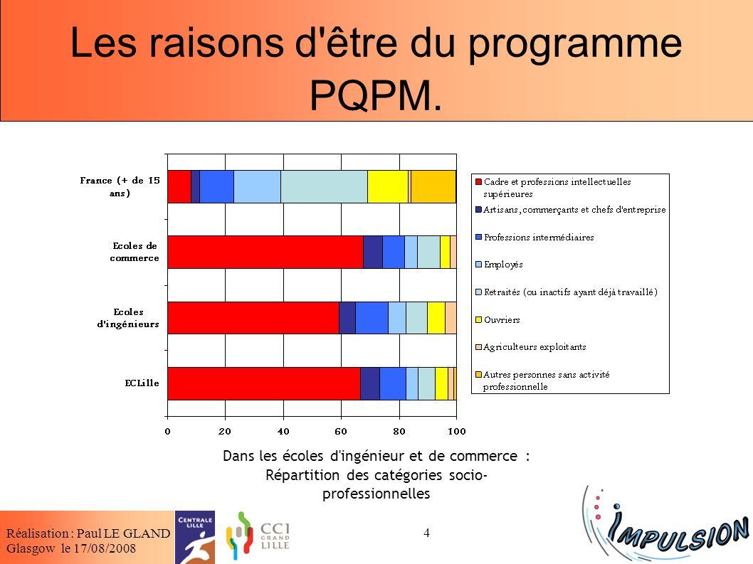 Les raisons d être du programme PQPM.