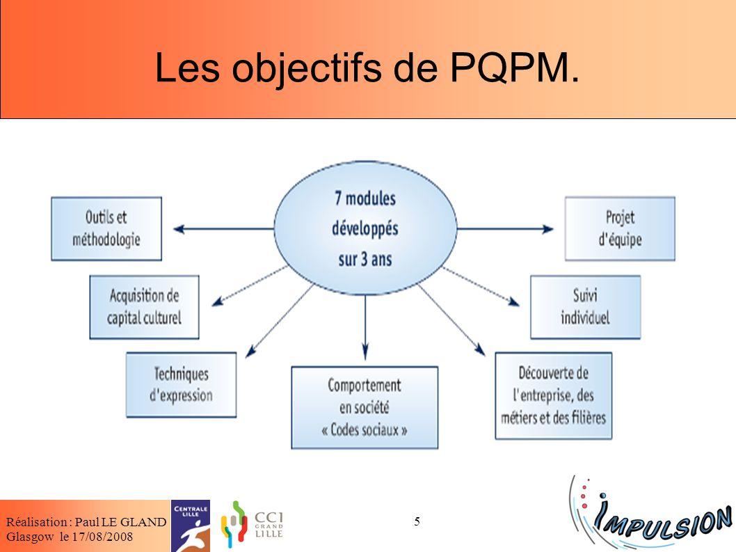 Les objectifs de PQPM. Réalisation : Paul LE GLAND